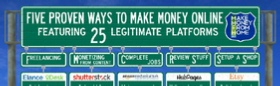 Infographic: Ways to Make Money Online!