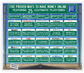 Infographic: Five Proven Ways to Make Money Online!